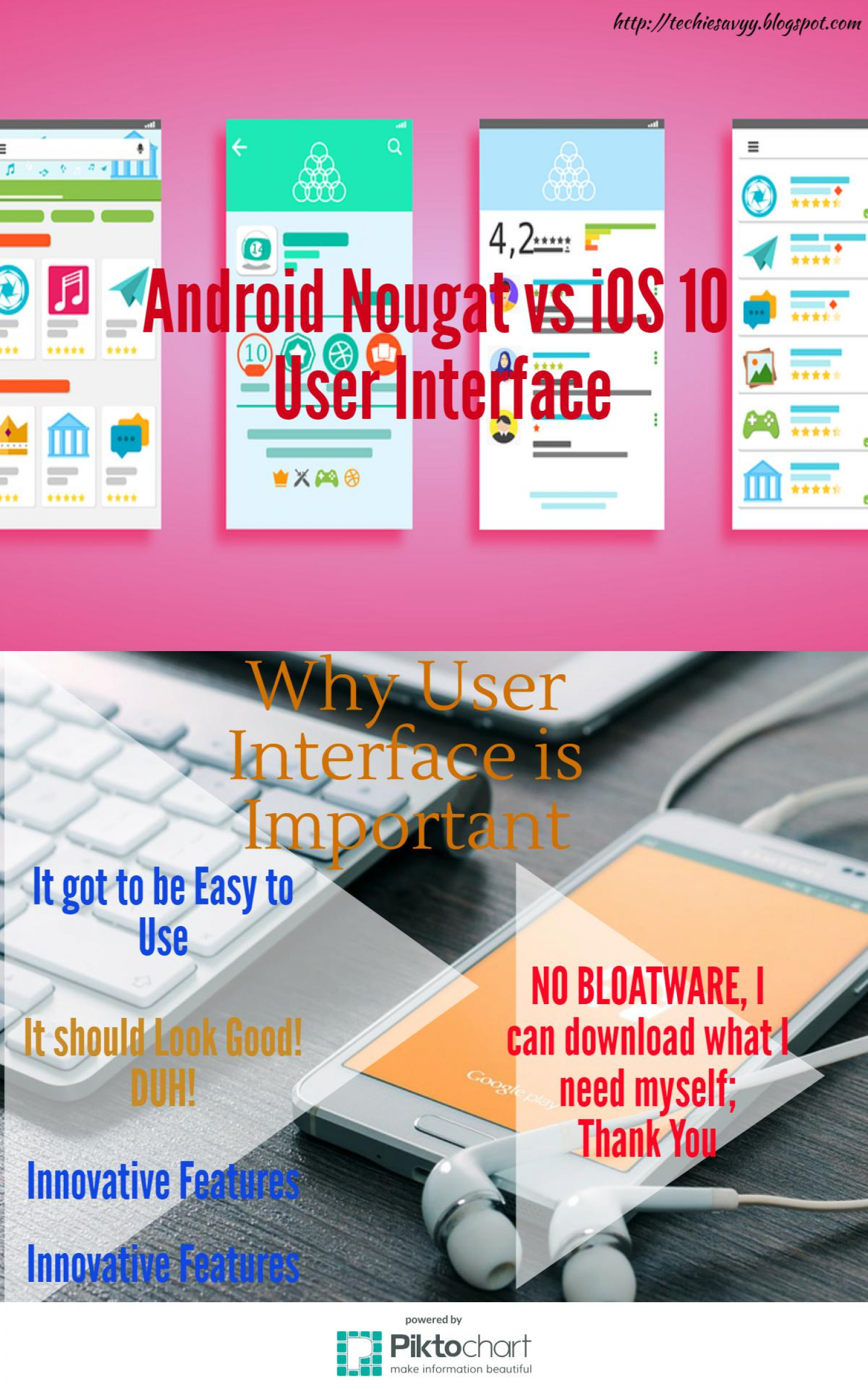 iOS 10 vs Android Nougat: Importance of User Interface Infographic