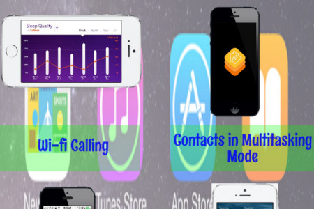 iOS 8 Features and improvements Infographic