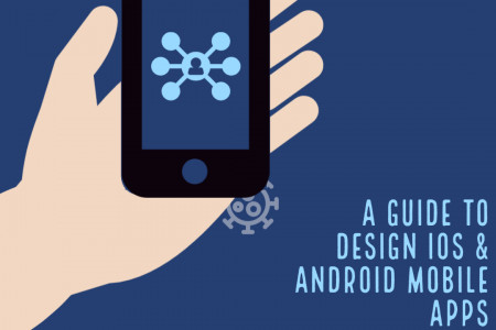 iOS And Android Mobile Apps Development Infographic