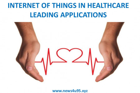IoT in Healthcare Leading Applications Infographic