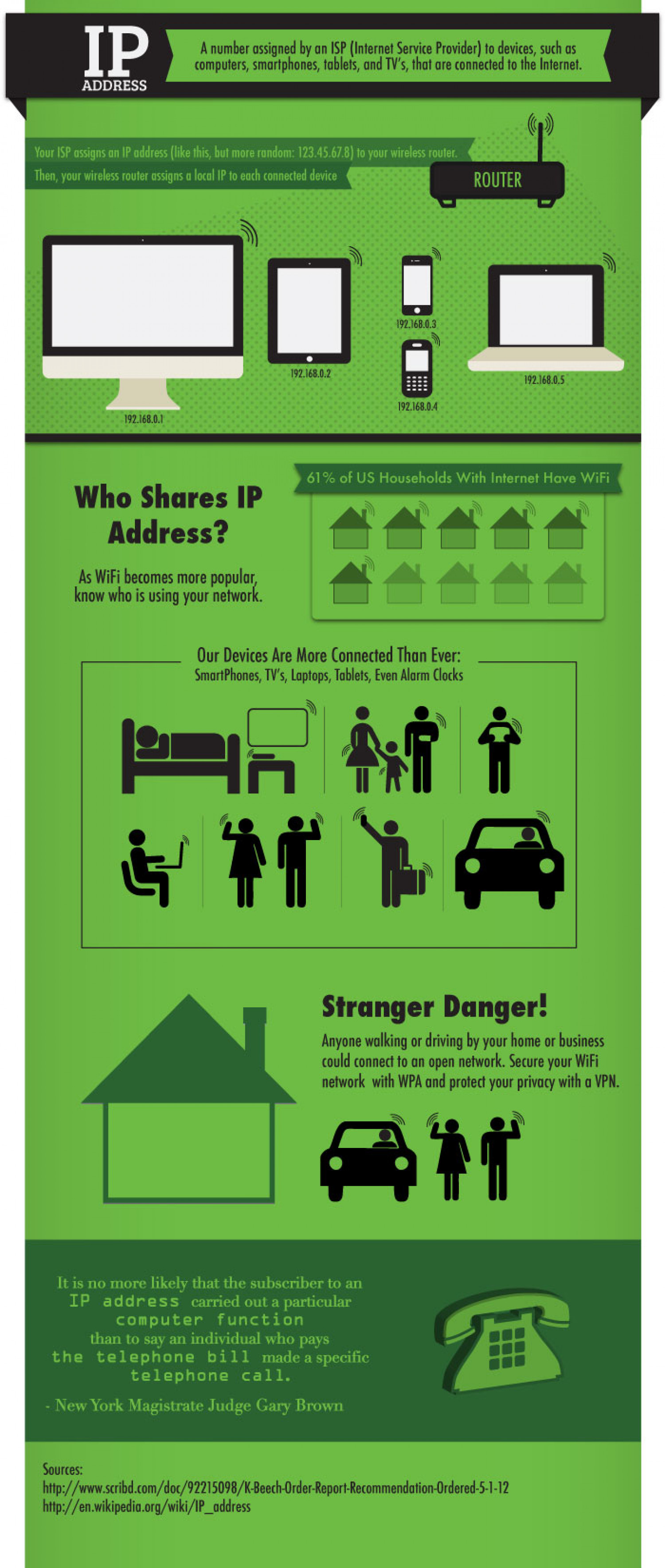 IP is not ID Infographic