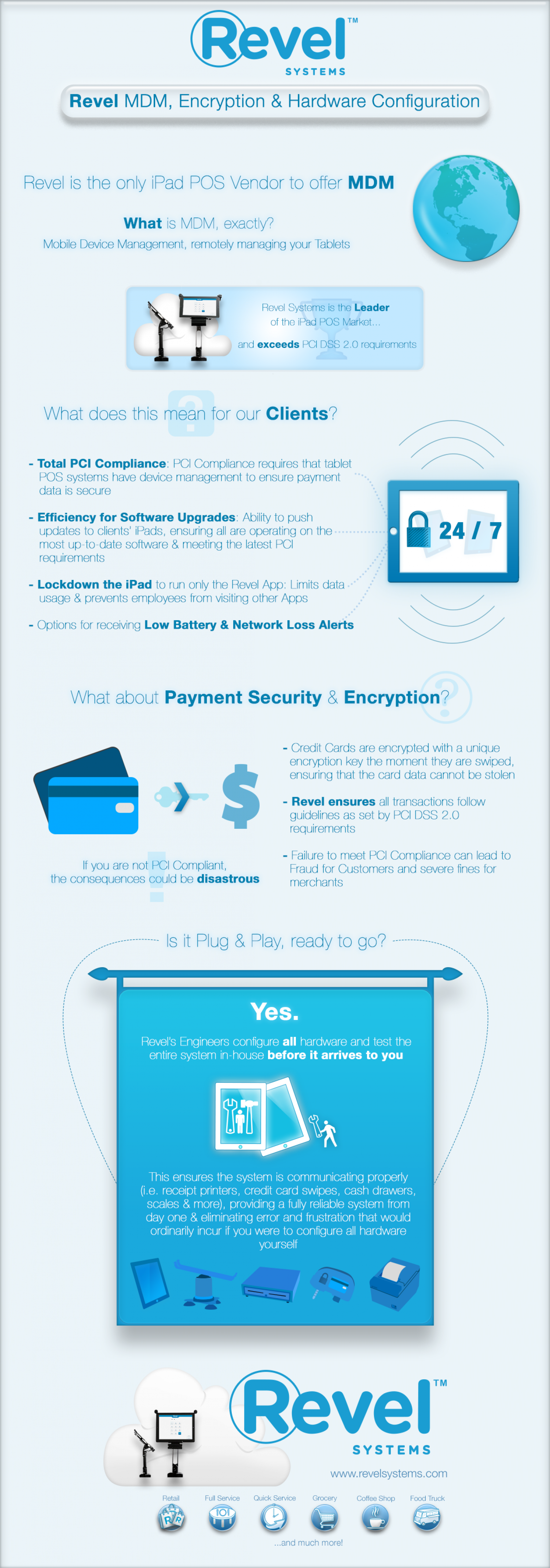 iPad POS: Mobile Device Management Infographic
