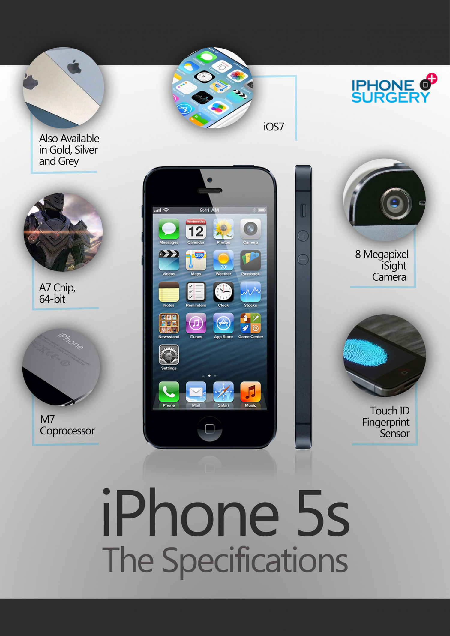 iPhone 5s Specifications Infographic
