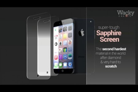 Iphone 6 Features & release date Infographic