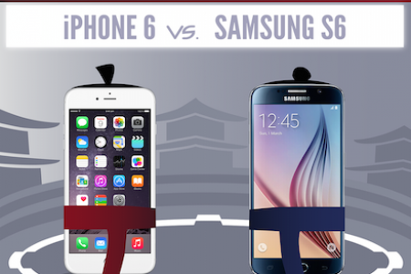 iPHONE 6 vs GALAXY S6 Infographic