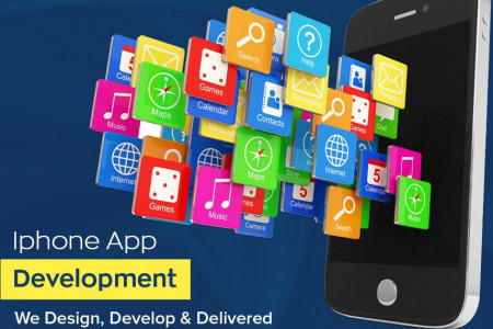iPhone App Development | Android App Development | Innovegic Solutions Infographic