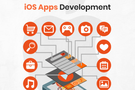 Iphone application development company  Infographic