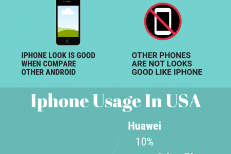 iPhone benefits and advantages over Android smartphones Infographic