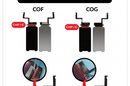 iPhone COG LCD vs COF LCD Infographic