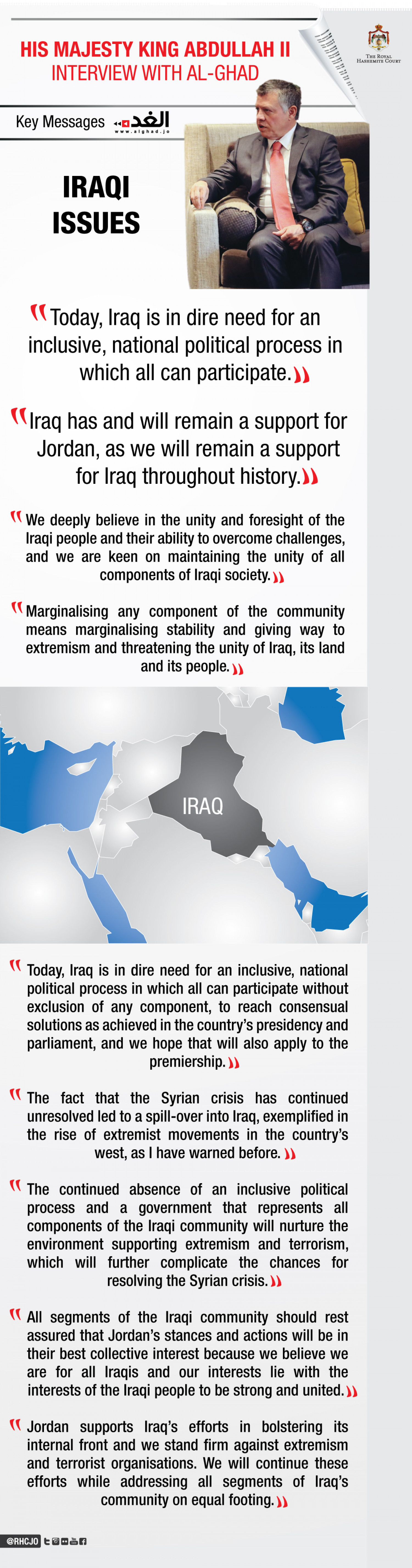 Iraqi Issues Infographic