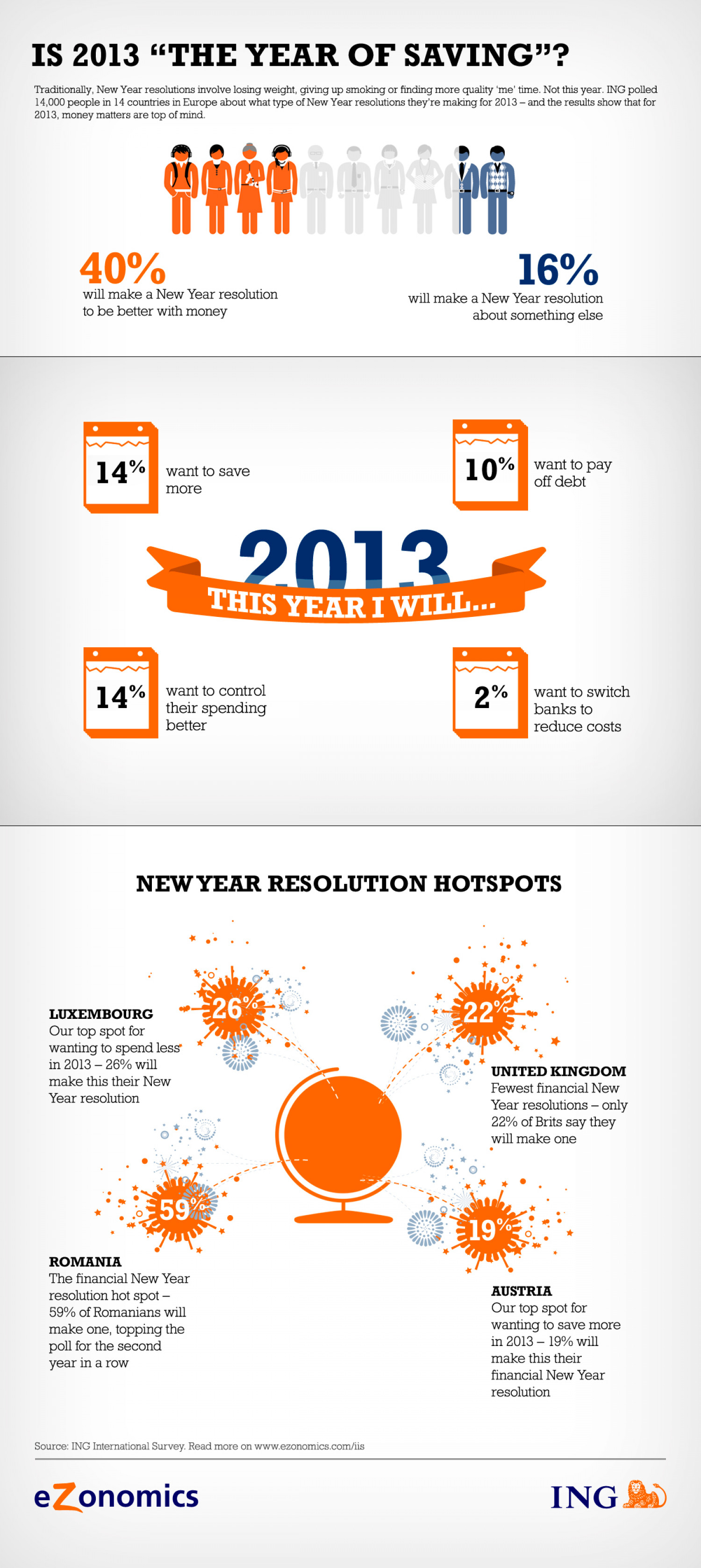 "Is 2013 ""the year of saving""? Infographic"