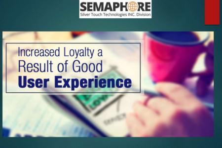 Is App Usability And Loyalty A Result Of Good User Experience Infographic