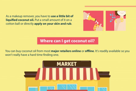 Is Coconut Oil Good For Your Skin? Benefits and Uses You Really Need to Know Infographic