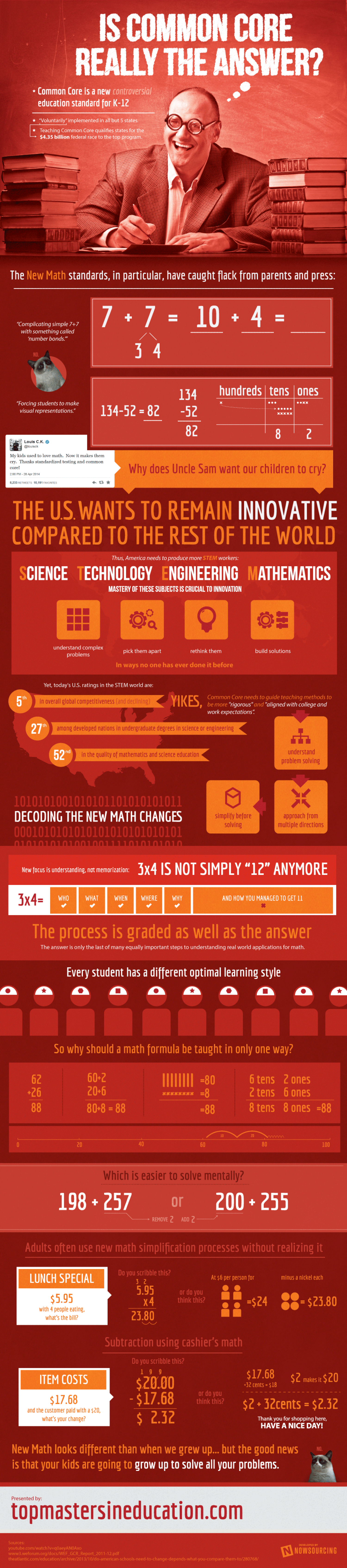 Is Common Core Really the Answer? Infographic
