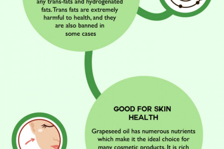 Is Grapeseed Oil Healthy? Benefits and Side Effects Infographic