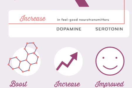 Is Happiness Just a Massage Away? Infographic