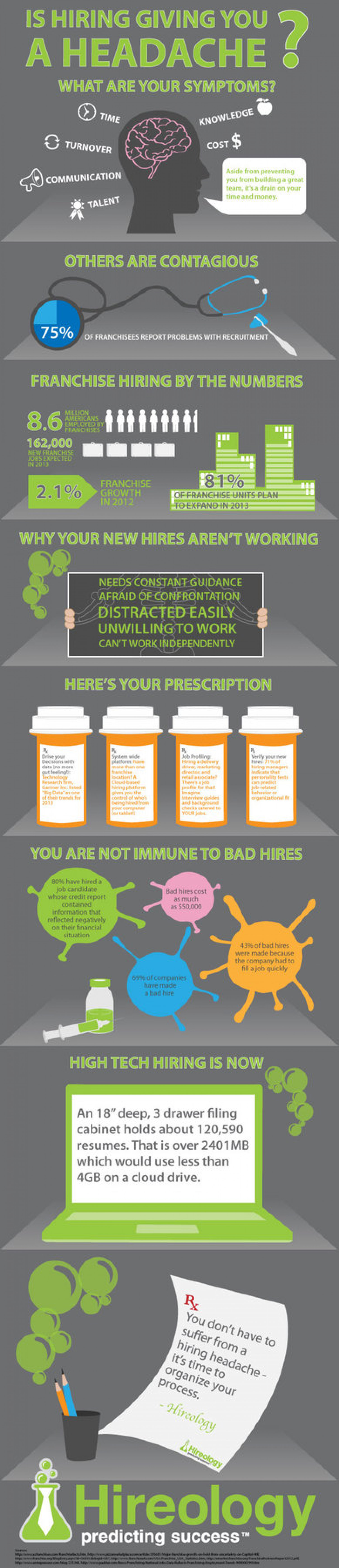 Is Hiring Giving You a Headache? Infographic