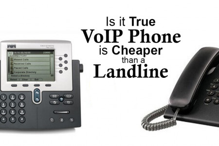 Is it True VoIP Phone is Cheaper Than a Landline Infographic