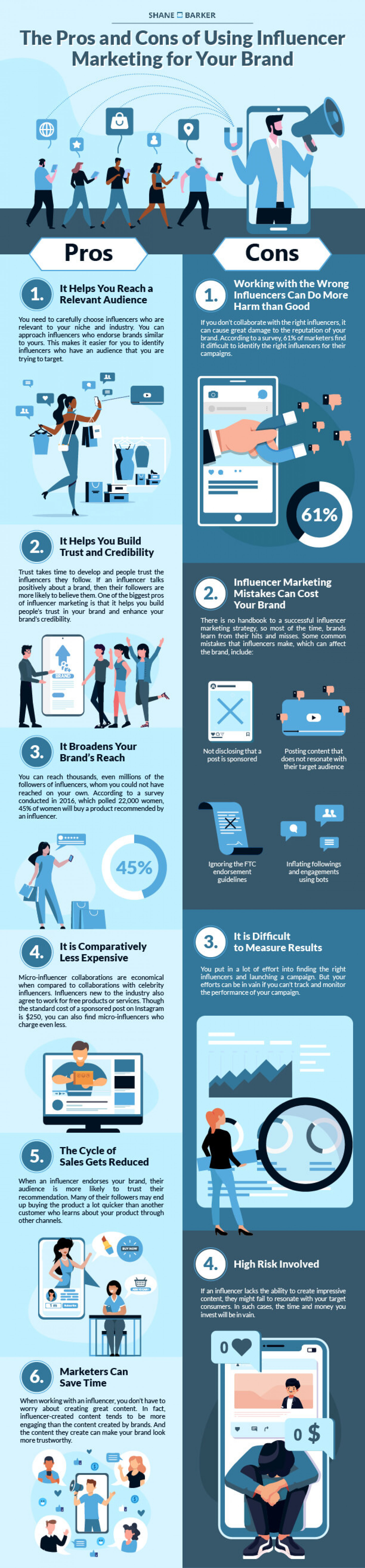 Is Leveraging Influencer Marketing a Good Idea for Your Business? Infographic