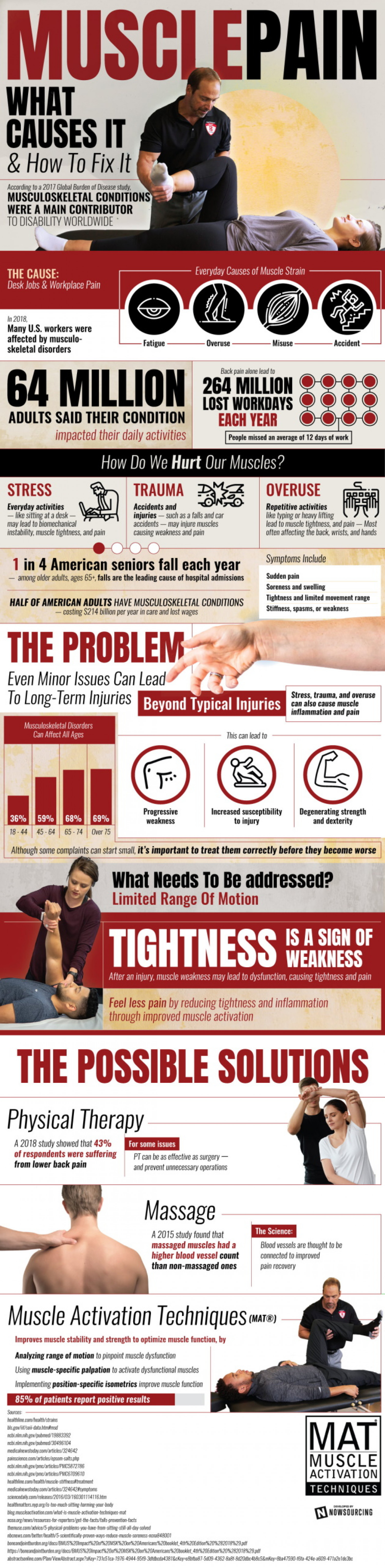 Is Muscle Pain a Sign of Weakness? Infographic