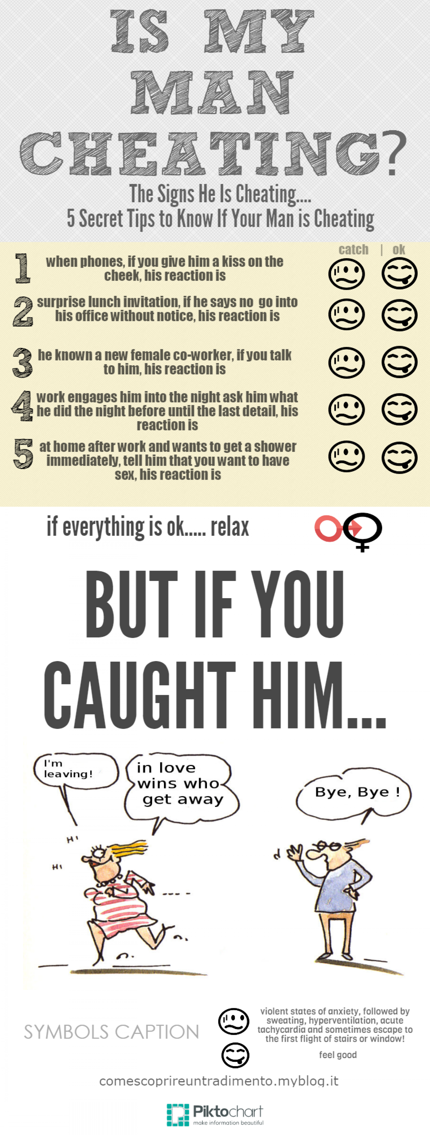 How to find out if ur man is cheating