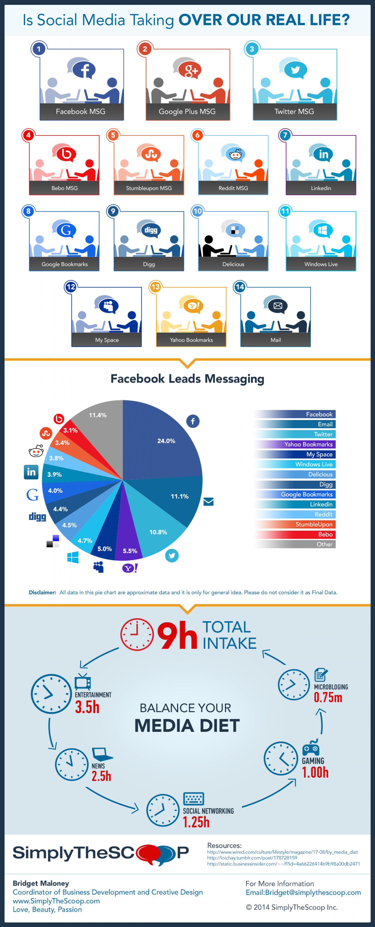 Is Social Media Taking Over our Social Life? Infographic