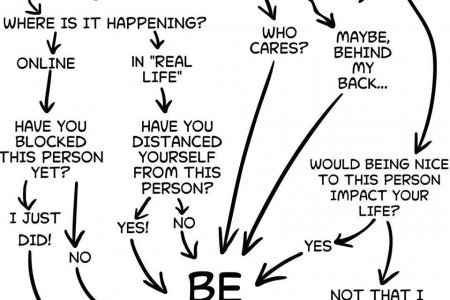 IS SOMEONE DISRESPECTING  YOU? Infographic