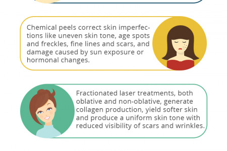 Is The Natural Look Here to Stay? Infographic