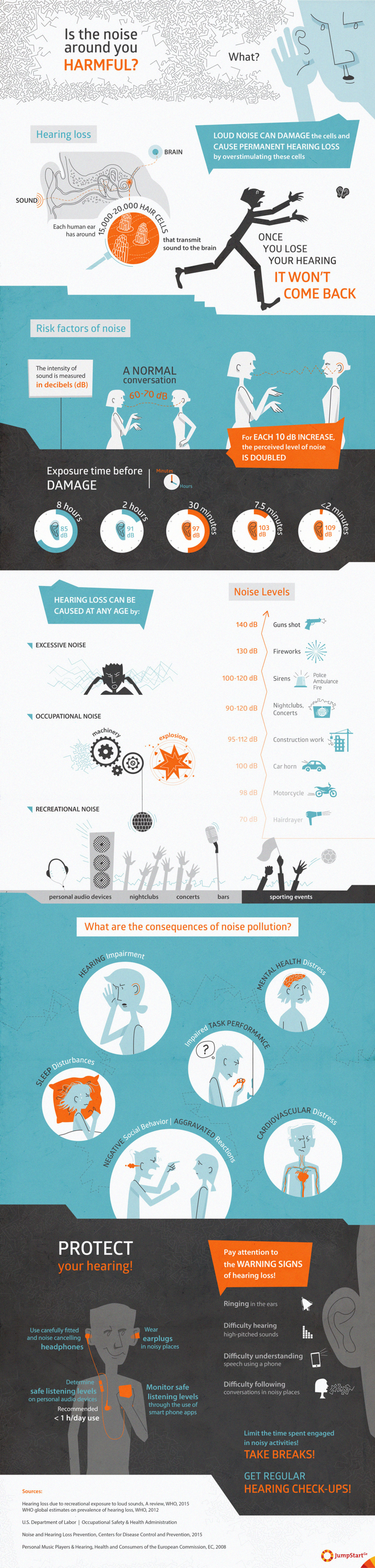 Is the noise around you harmful? Infographic