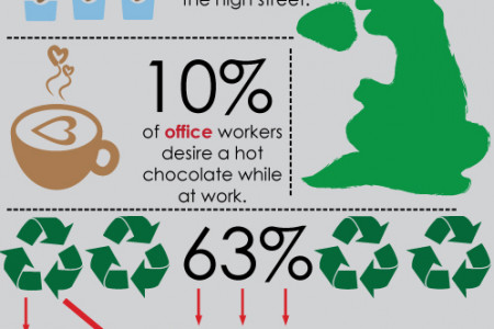 Is the UK office leaving the kettle behind? Infographic