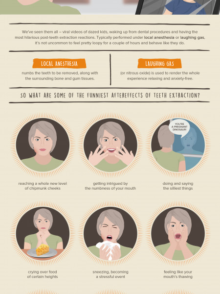 Is This Real Life? The Funniest Aftereffects of Teeth Extraction Infographic