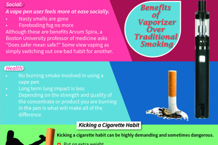 Is Vaping Safer Than Traditional Smoking Infographic
