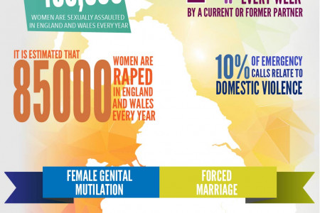 Is Violence Against Women a Problem in the UK? Infographic