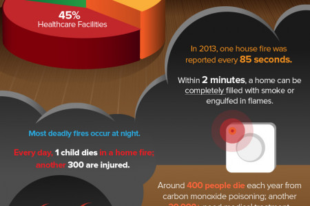 Is Your Child Safe Infographic