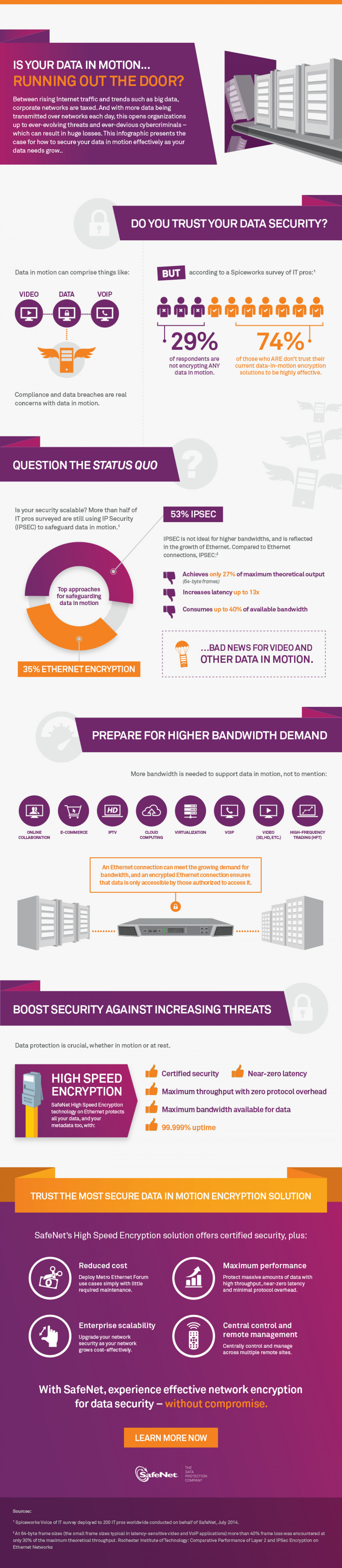 Is Your Data in Motion...Running Out the Door? Infographic