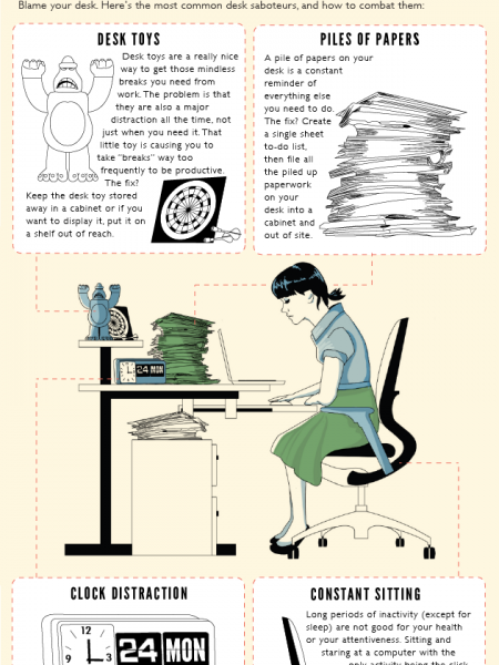 Is Your Desk Destroying Your Productivity? Infographic