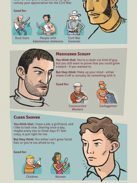 Is Your Facial Hair Helping or Hurting You? Infographic