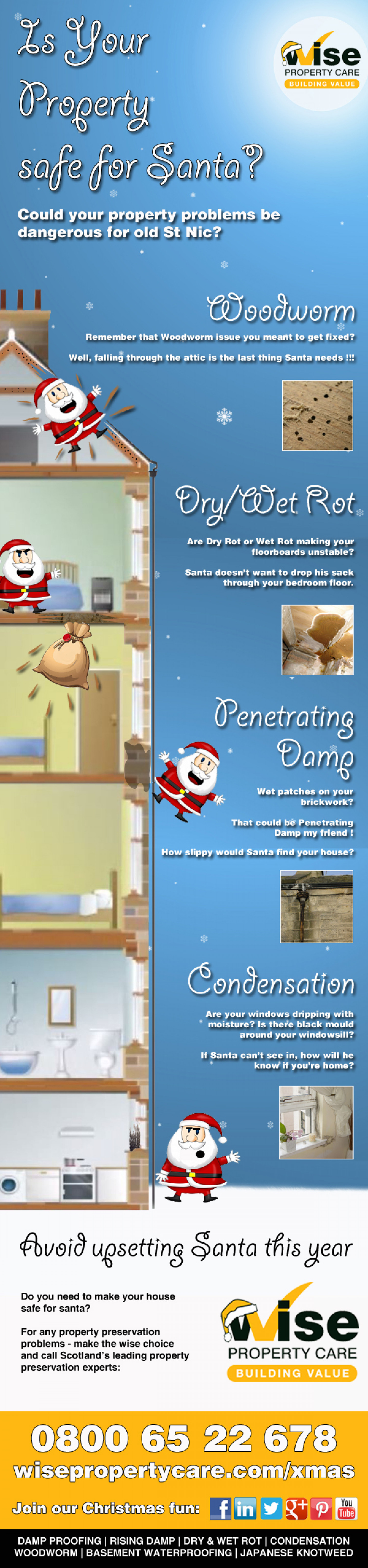 Is your Property Safe for Santa? Infographic