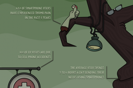 Is Your Smartphone Sucking The Life Out Of You? Infographic