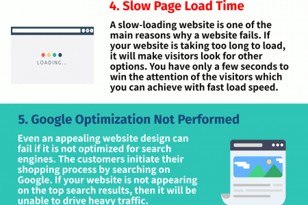 Is Your Website Design a Failure? 9 Reasons why they fail - Sparx IT Solutions Infographic