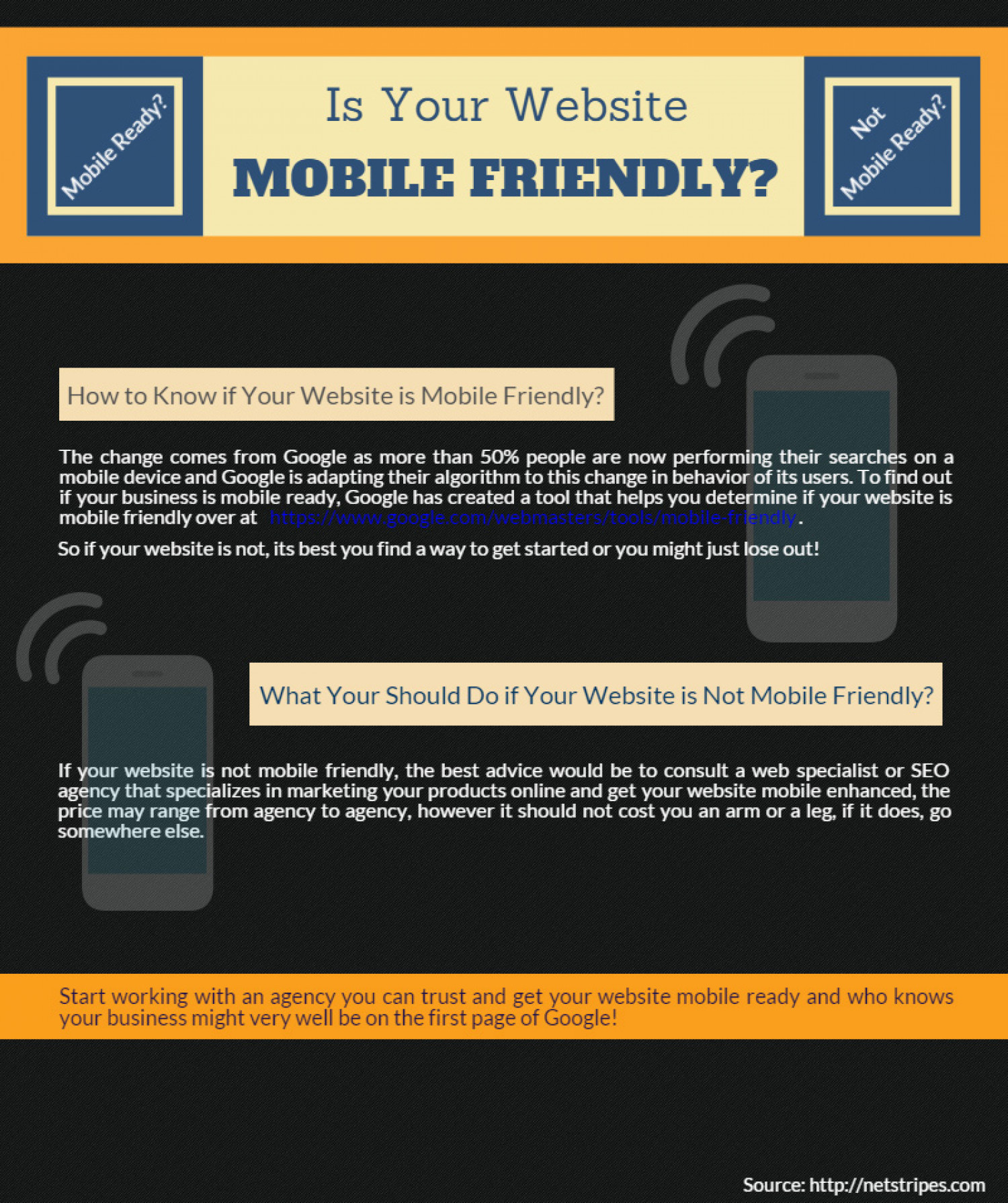 Is Your Website Mobile Friendly ? Infographic