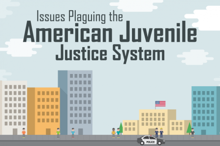 Issues Plaguing the Juvenile Justice System - Boston University Infographic Infographic