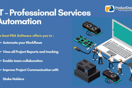 IT - Professional Services Automation Infographic
