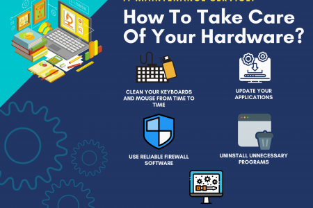IT Maintenance Service: How To Take Care Of Your Hardware? Infographic