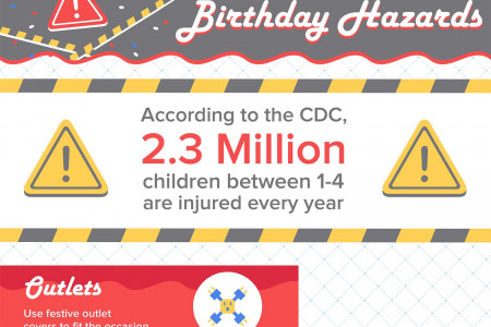 It Only Happens Once: Baby's 1st Birthday Infographic