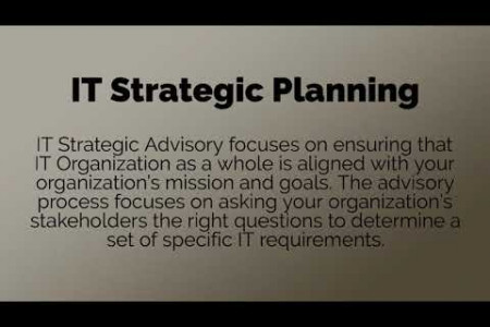 IT Strategic Planning and Advisory Services Ottawa Infographic