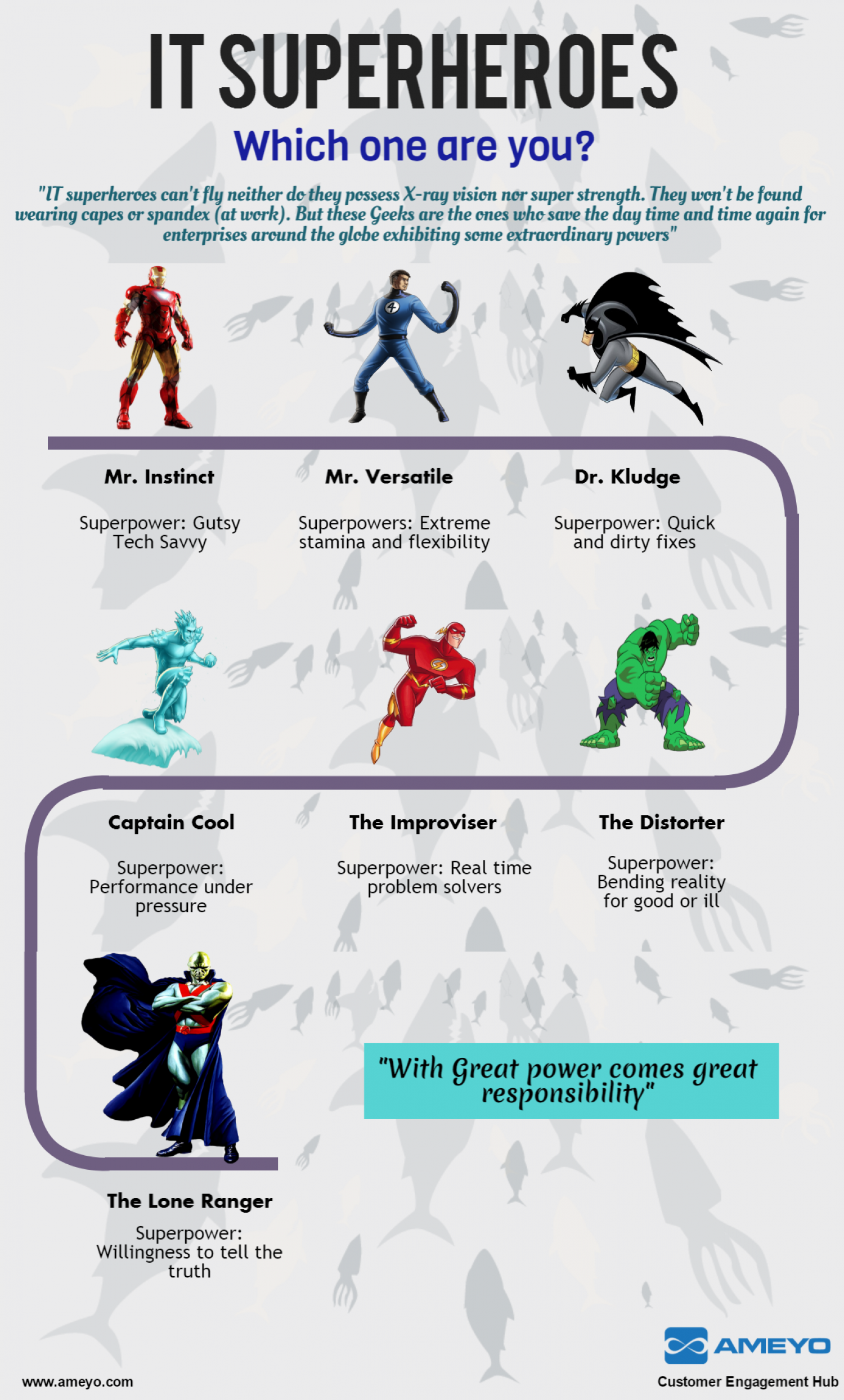 IT Superheroes Infographic