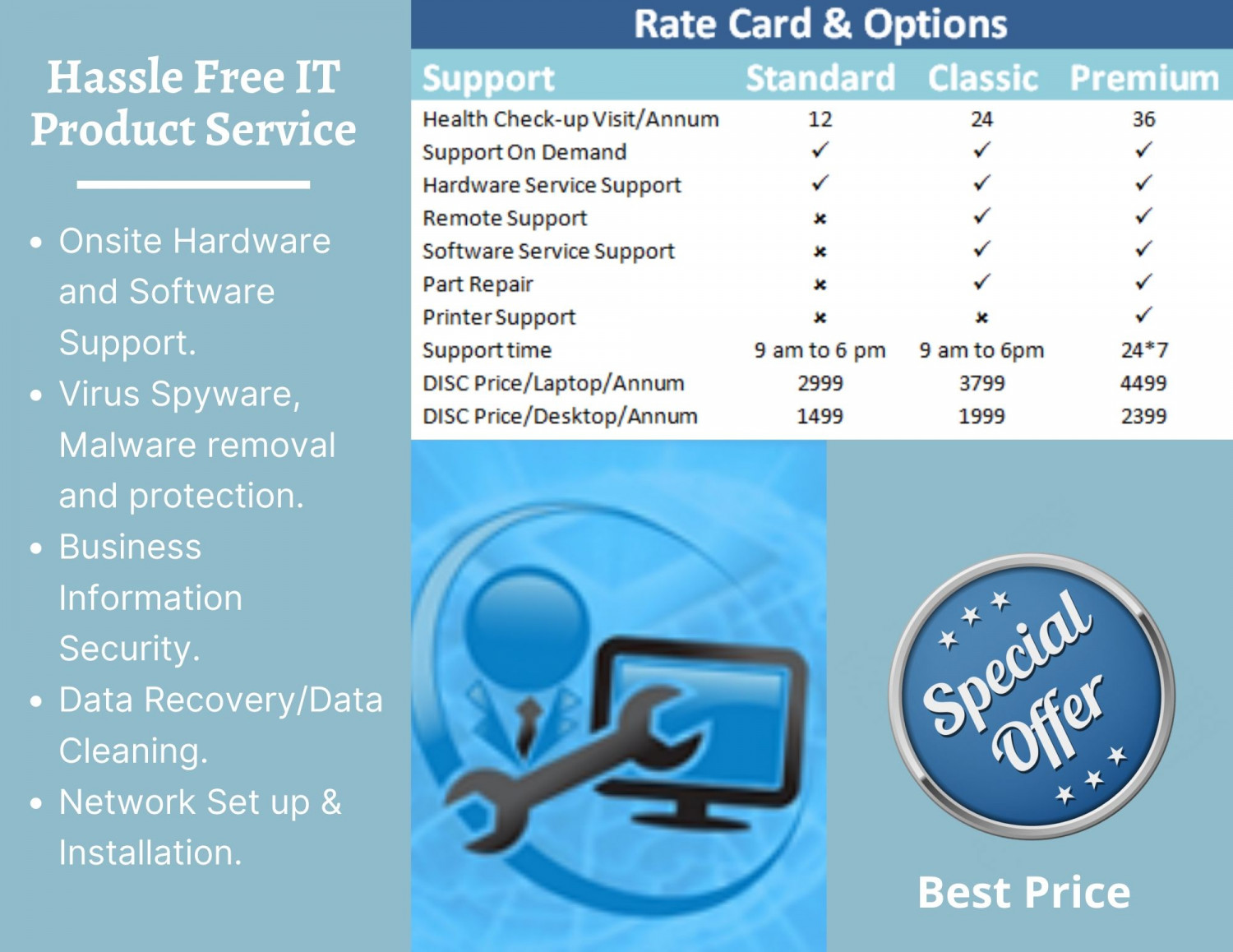IT Support Service In Bangalore | DeltaDynamix Infographic