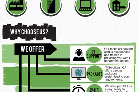 IT Support Toronto - IT-Solutions.ca Infographic