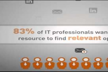 IT Talent Sourcing Infographic